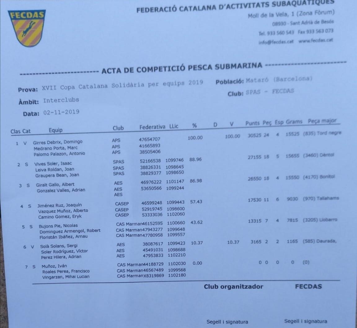 copacatalana14